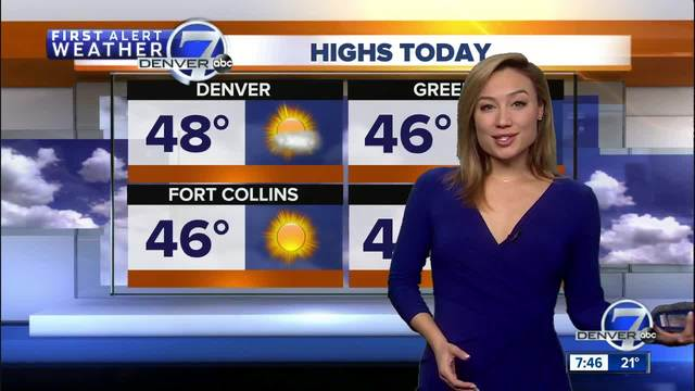 Milder weather this weekend for Colorado